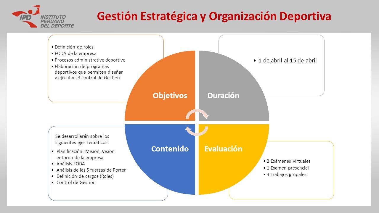 6c94f6ef6145c Gestión Estratégica y Organización Deportiva 2 Exámenes virtuales 1 ...