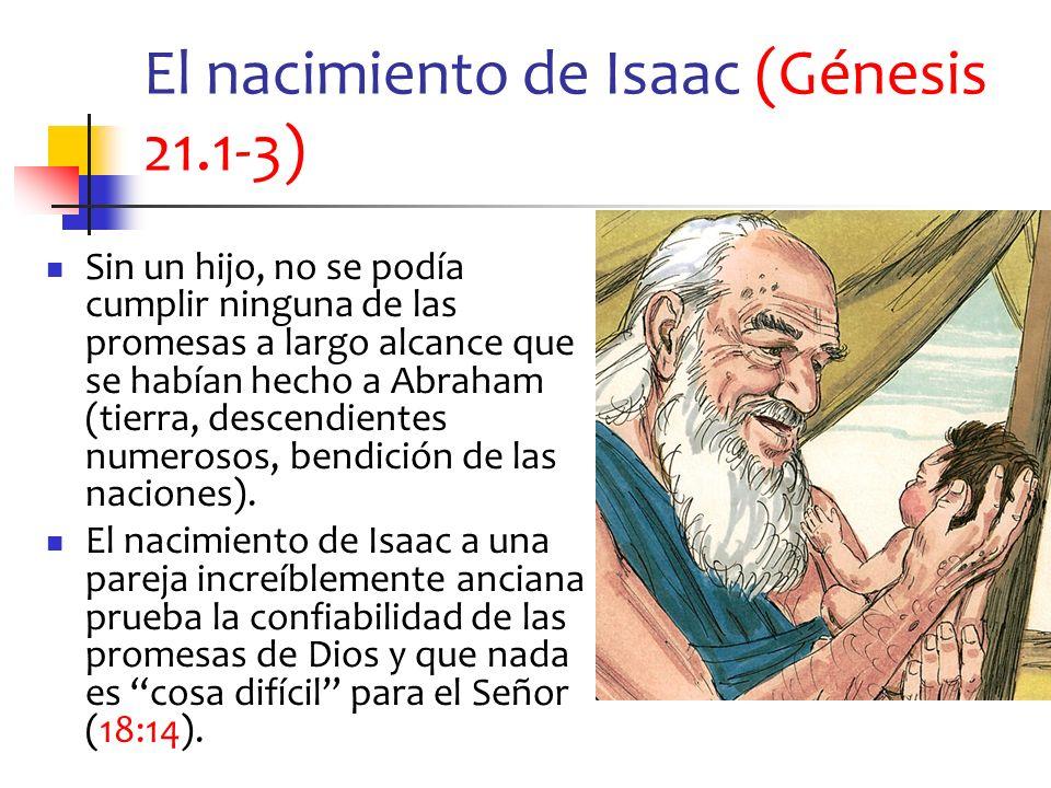 Nacimiento De Isaac Para Niños | www.imagenesmy.com