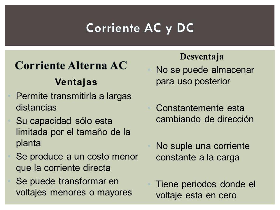 Ventajas y desventajas de un motor de corriente alterna