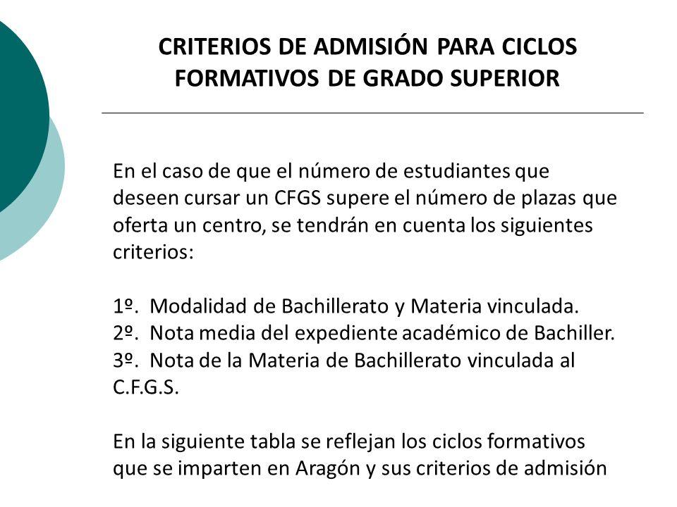 Orientación Académica Estudios Universitarios I E S Miguel