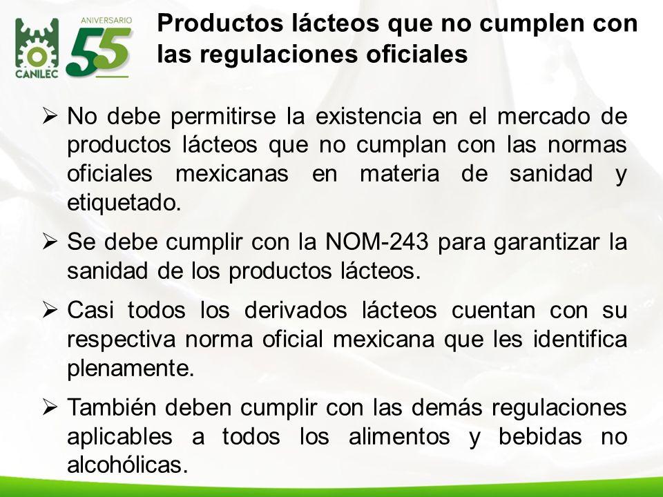 NOM 243 LACTEOS PDF