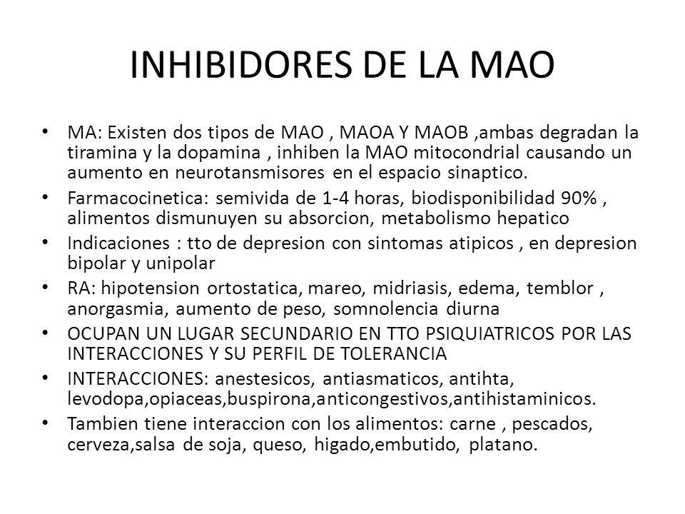 INHIBIDORES DE LA MAO EBOOK DOWNLOAD