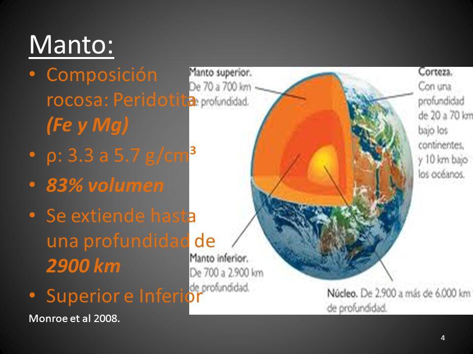 La Tierra Origen Edad Características De La Tierra Y Su