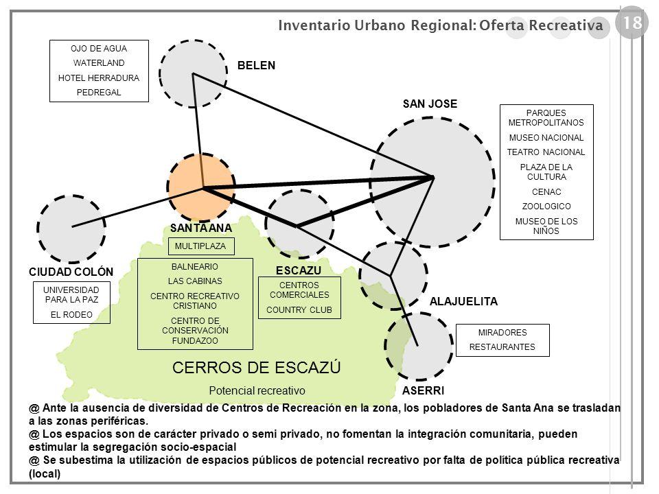 UNIVERSIDAD DE COSTA RICA ESCUELA DE ARQUITECTURA MAESTRÍA ...