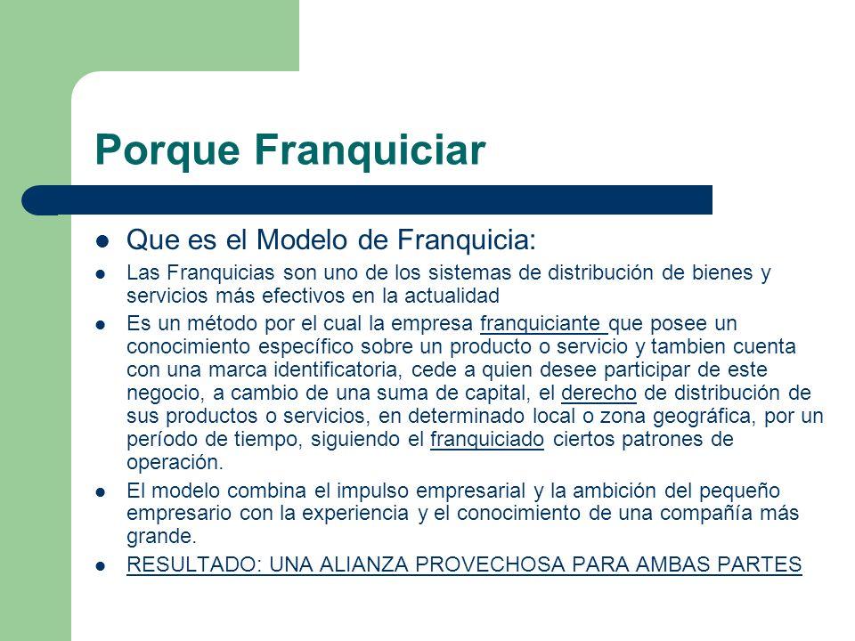 Modelo De Franquicias Asociacion Infocentros Presentación A