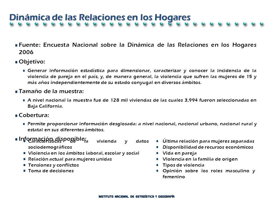 Estado de Baja California Mexicali, B.C.. Marzo, 2010 Productos ...