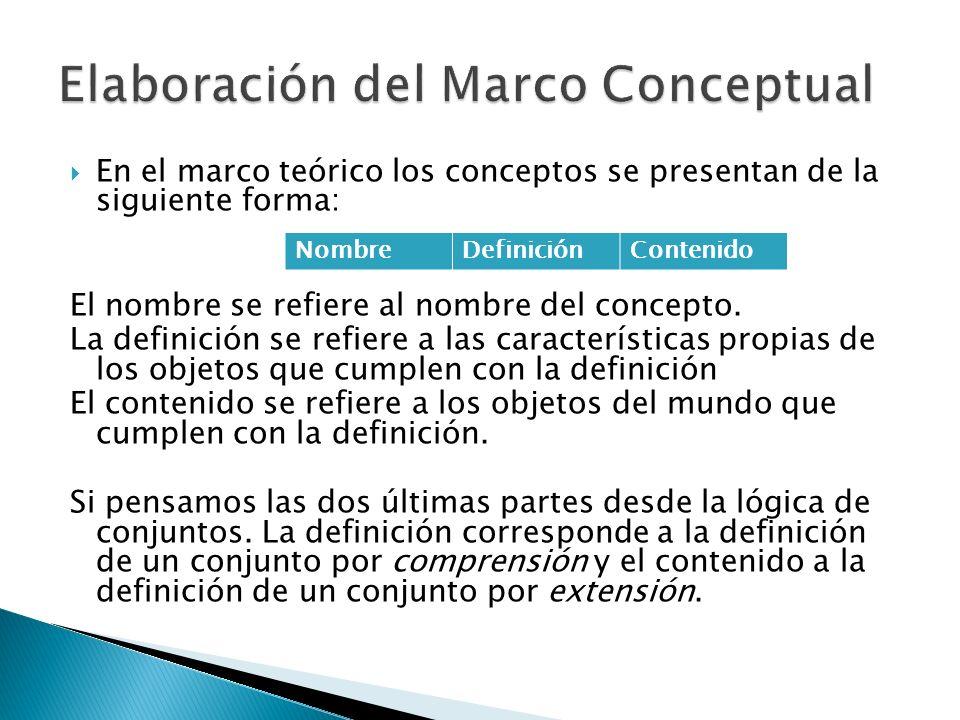Tema: Elaboración del Marco Conceptual. Profesor: Jaime A. Montaña D ...
