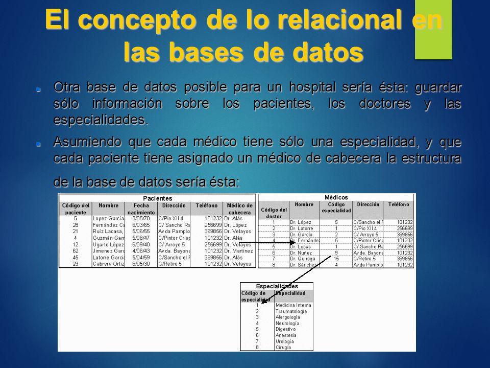 Curso de Access Conceptos previos: ¿Qué es una base de datos? Una ...