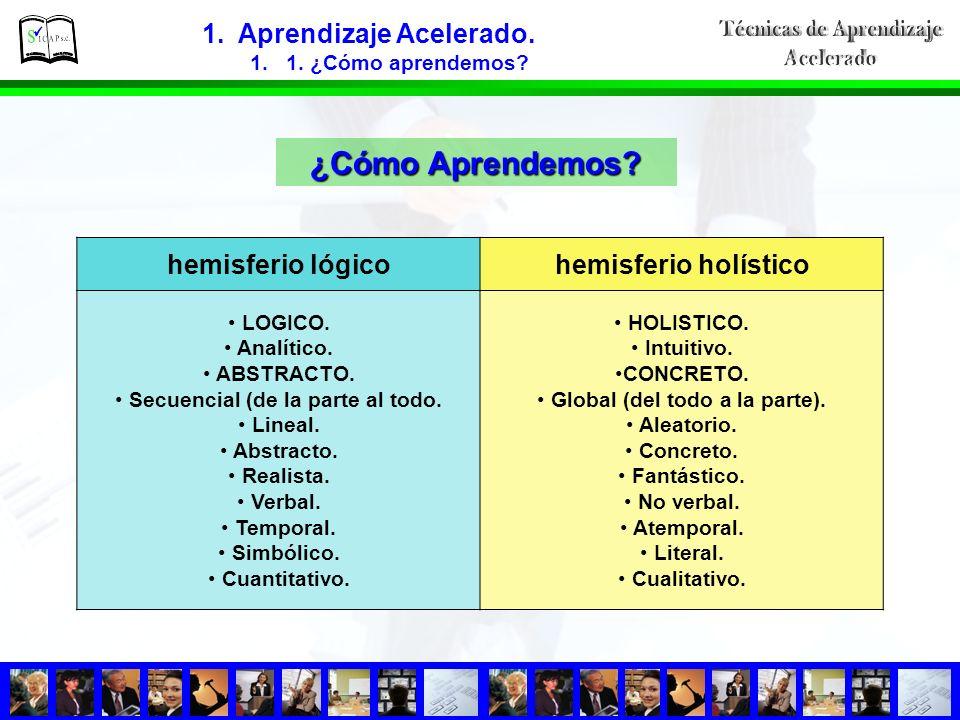 PRESENTA EL TALLER:. ENCUADRE Bienvenida y Presentaciones Análisis ...
