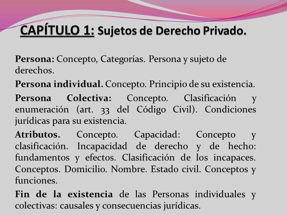 8feef118005c SUJETOS DEL DERECHO PRIVADO. Persona: Concepto, Categorías. Persona ...