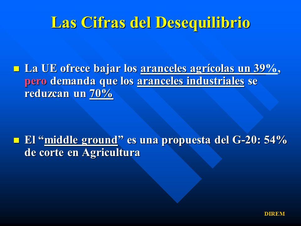 LAS NEGOCIACIONES EN LA OMC Dirección de Negociaciones Económicas ...