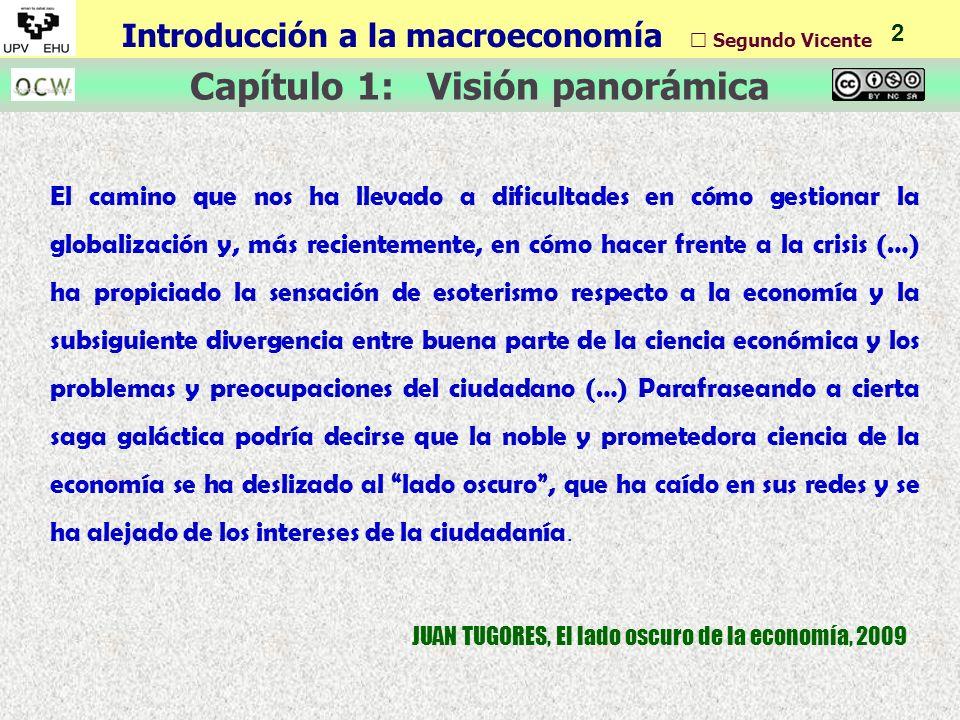 Introducción a la macroeconomía ⓒ Segundo Vicente Capítulo
