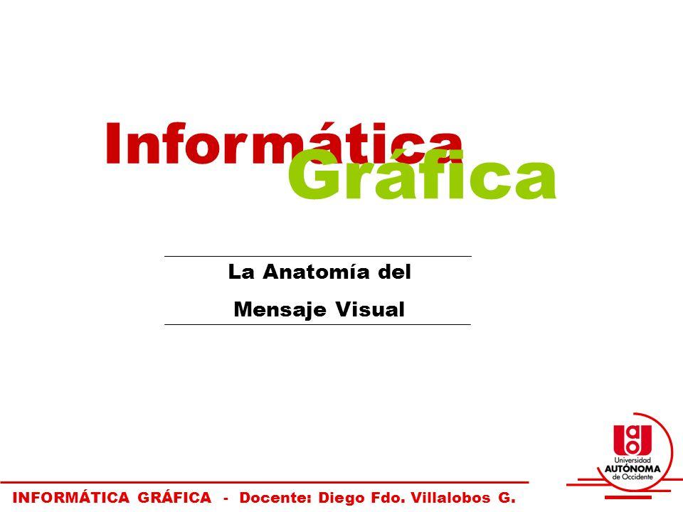 INFORMÁTICA GRÁFICA - Docente: Diego Fdo. Villalobos G. La Anatomía ...