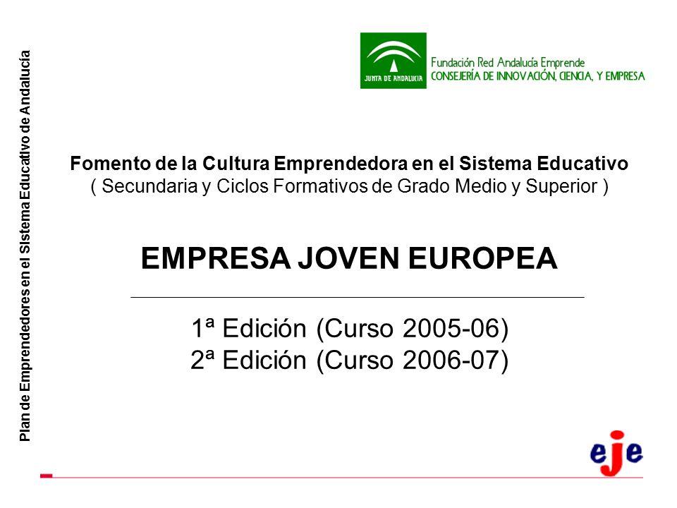 Plan De Emprendedores En El Sistema Educativo De Andalucía