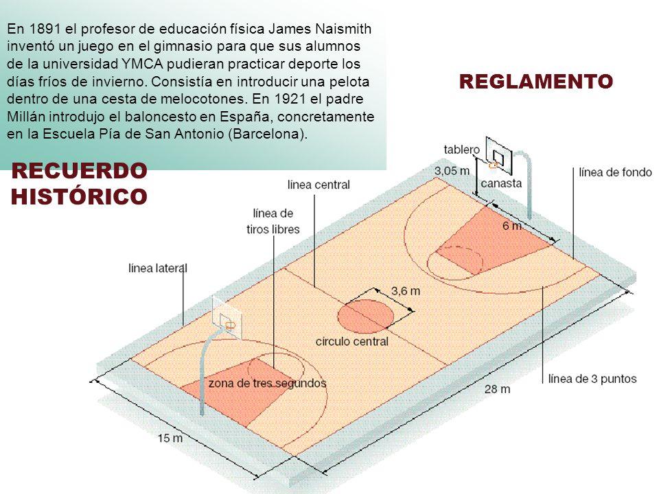 El Baloncesto Diccioimagenes Bloqueo Defensa Individual Defensa De