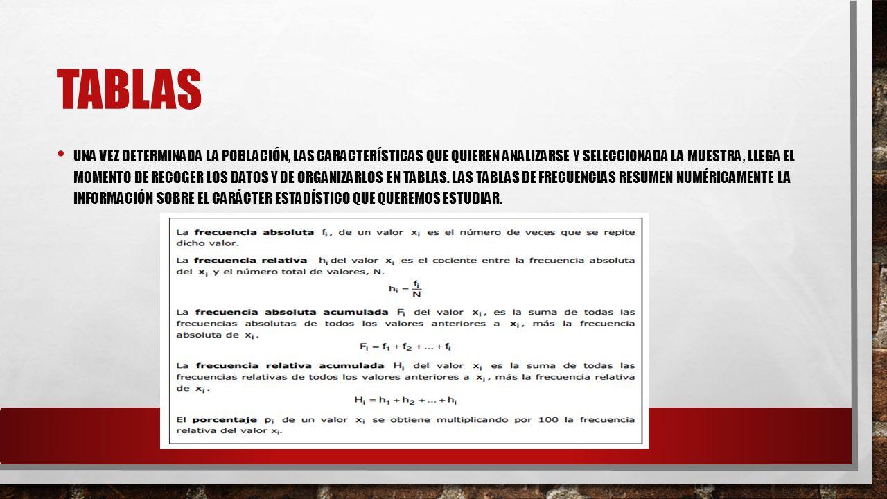 EXCEL EN ESTADISTICA HERRAMIENTA PARA LA TABULACIÓN Y ANALISIS DE ...