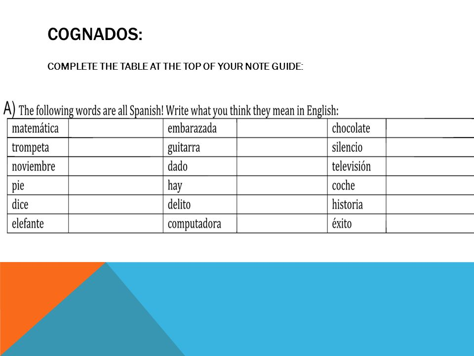 COGNADOS: COMPLETE THE TABLE AT THE TOP OF YOUR NOTE GUIDE: