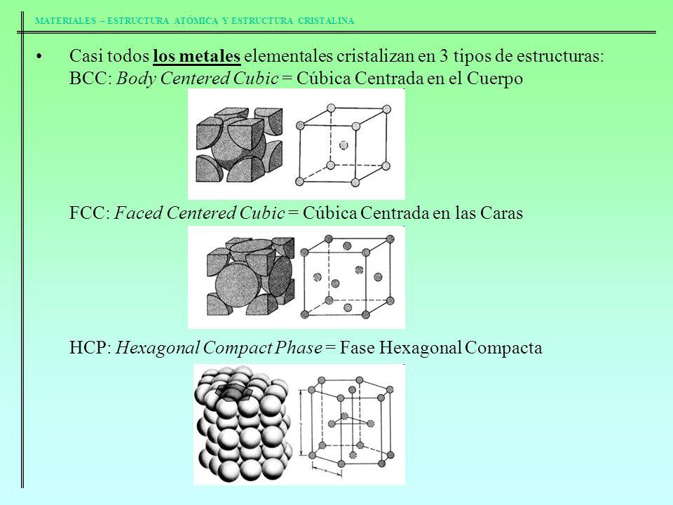 Materiales Estructura Atómica Y Estructura Cristalina
