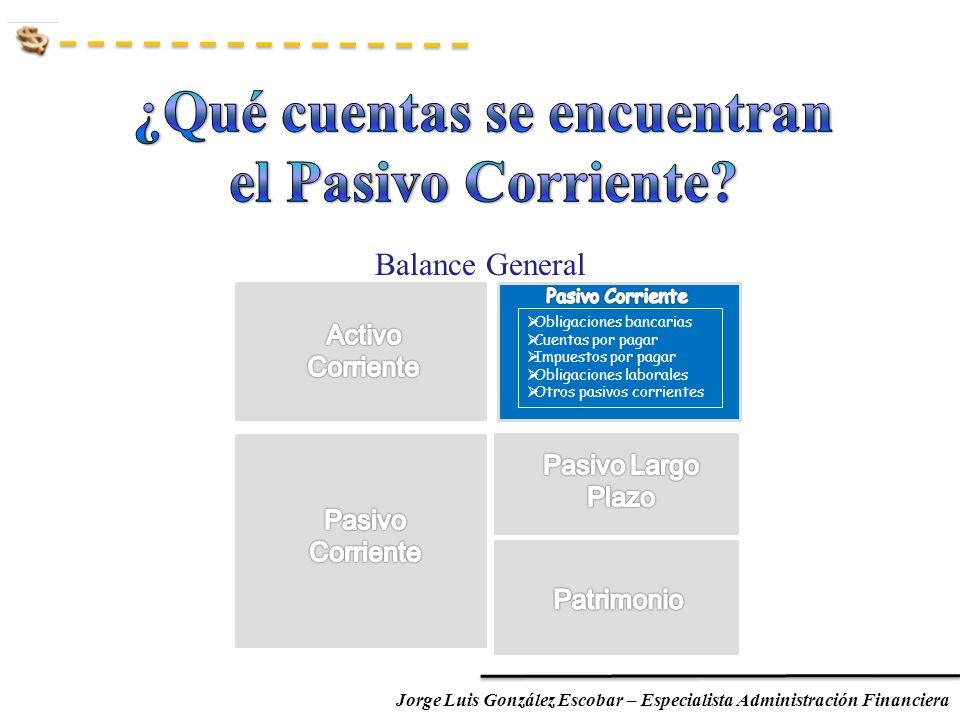 Jorge Luis González Escobar – Especialista Administración Financiera ...