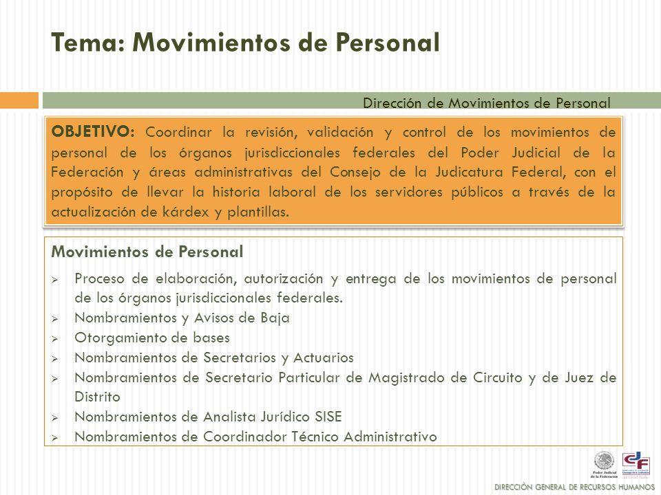 INDUCCIÓN COORDINADOR TÉCNICO ADMINISTRATIVO. DIRECCIÓN GENERAL DE ...