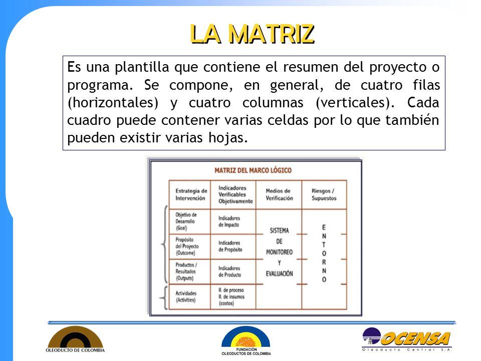 PROGRAMA DE FORTALECIMIENTO INSTITUCIONAL LOCAL ESCUELAS DE ...