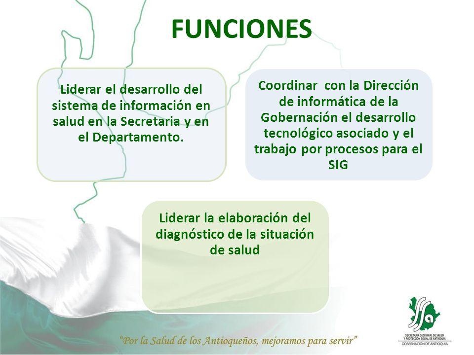 NORMATIVIDAD FUNCIONES EQUIPO DE TRABAJO GESTION 2008 – 2011 ...