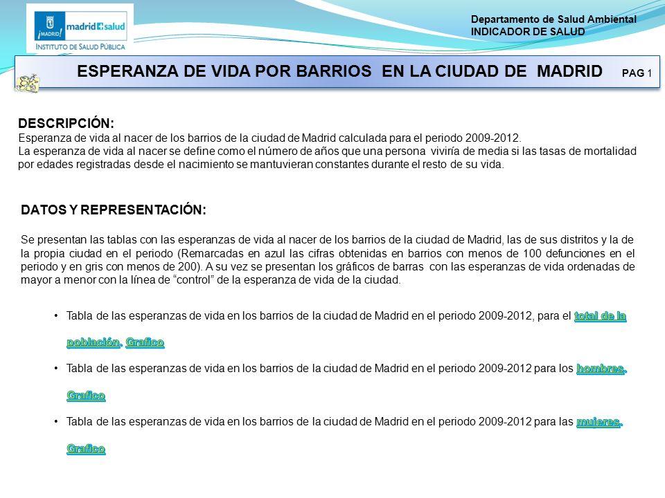 ESPERANZA DE VIDA POR BARRIOS EN LA CIUDAD DE MADRID PAG 1 ...