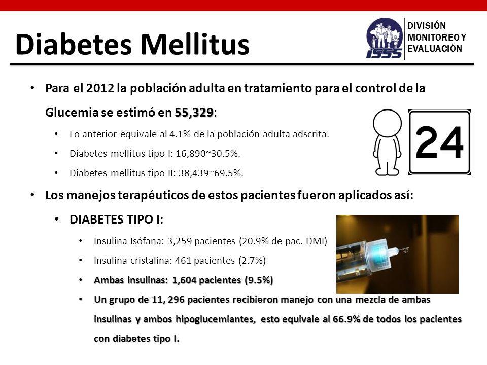 Fisiopatología de la hipertensión en el paciente diabético