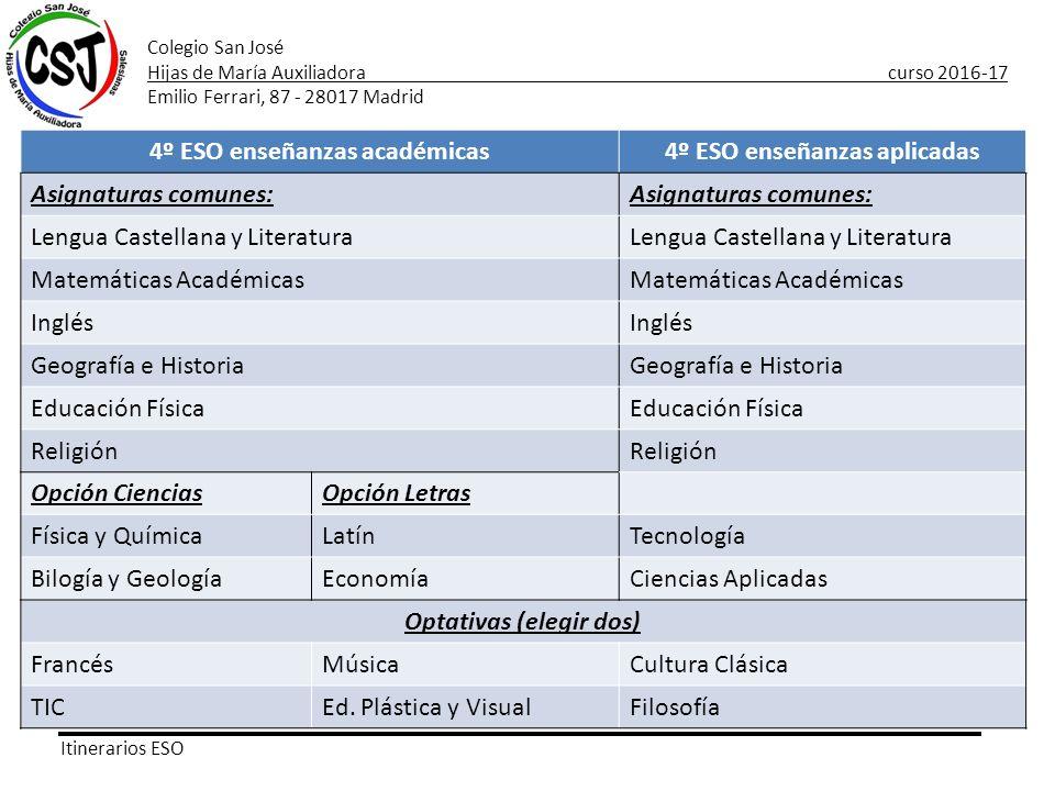 Itinerarios ESO Curso Itinerarios ESO. Colegio San José Hijas de ...
