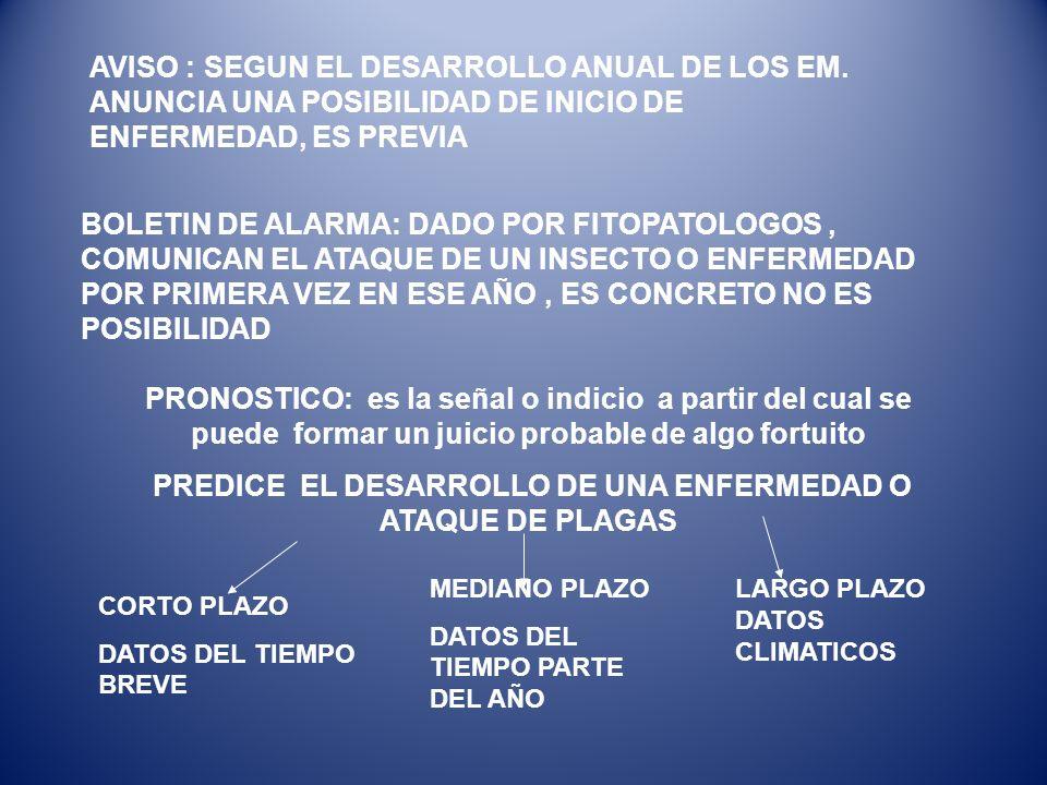 EL TIEMPO LAS PLAGAS Y LAS PLANTAS PRONOSTICOS DE ENFERMEDADES Y ...