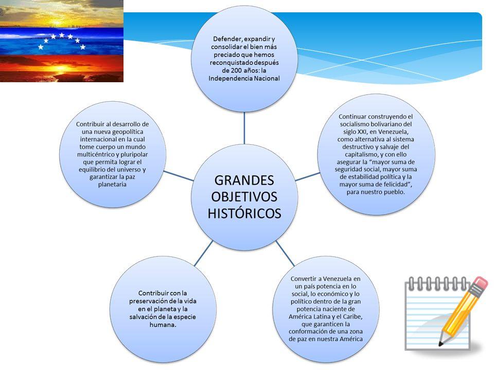 Universidad Fermín toro Sistema de aprendizaje interactivo a