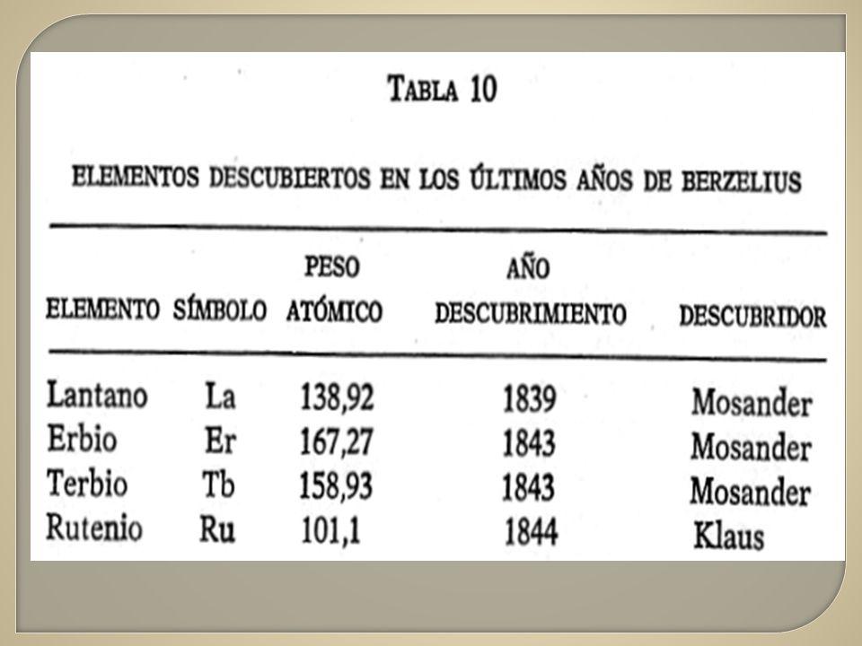Universidad autnoma del estado de mxico facultad de qumica ppt en 1787 el qumico francs antoine lavoisier elabor una lista de 33 elementos conocidos urtaz Images