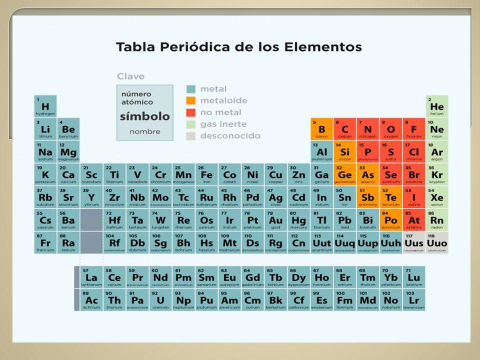 Universidad autnoma del estado de mxico facultad de qumica ppt 32 urtaz Image collections
