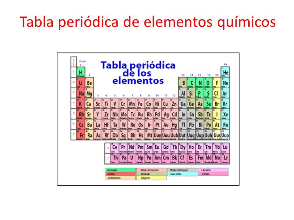 Tabla peridica de elementos qumicos figuras del cuerpo humano 1 tabla peridica urtaz Choice Image