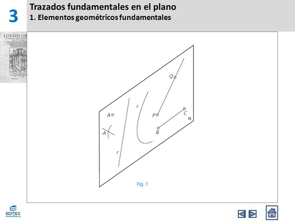 522f24c108 2 Trazados fundamentales en el plano 1. Elementos geométricos fundamentales  3
