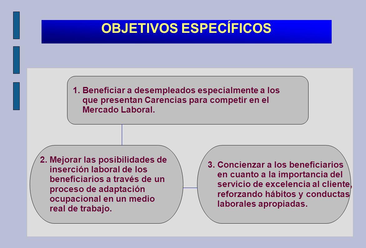 """Ministerio de Trabajo y Desarrollo Laboral """"LA OPORTUNIDAD QUE ..."""