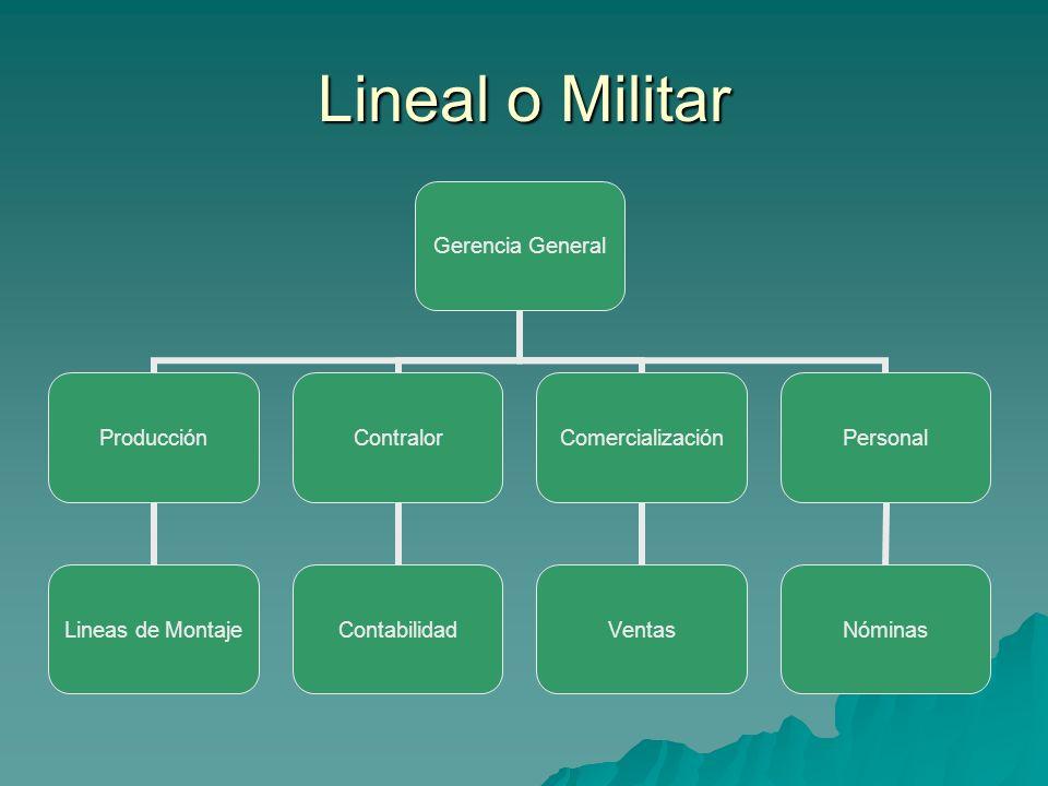Unidad V La Organización Como Sistema Definicion De