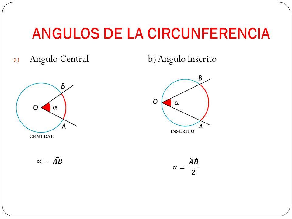 ANGULOS DE LA CIRCUNFERENCIA a) Angulo Central b) Angulo Inscrito ...