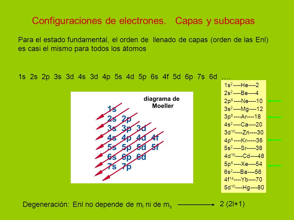 Estructura de la materia 3 clase prctica gua 2 parte c tabla 3 1s urtaz Images