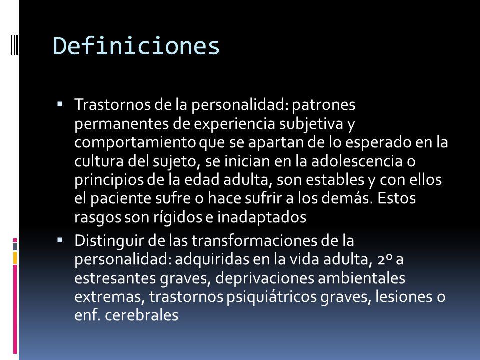 Álex González Grau, MD. Definiciones  Personalidad: conjunto de ...