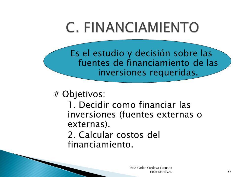 1 MBA Carlos Cordova Facundo FICA UNHEVAL. Al terminar el curso, el ...