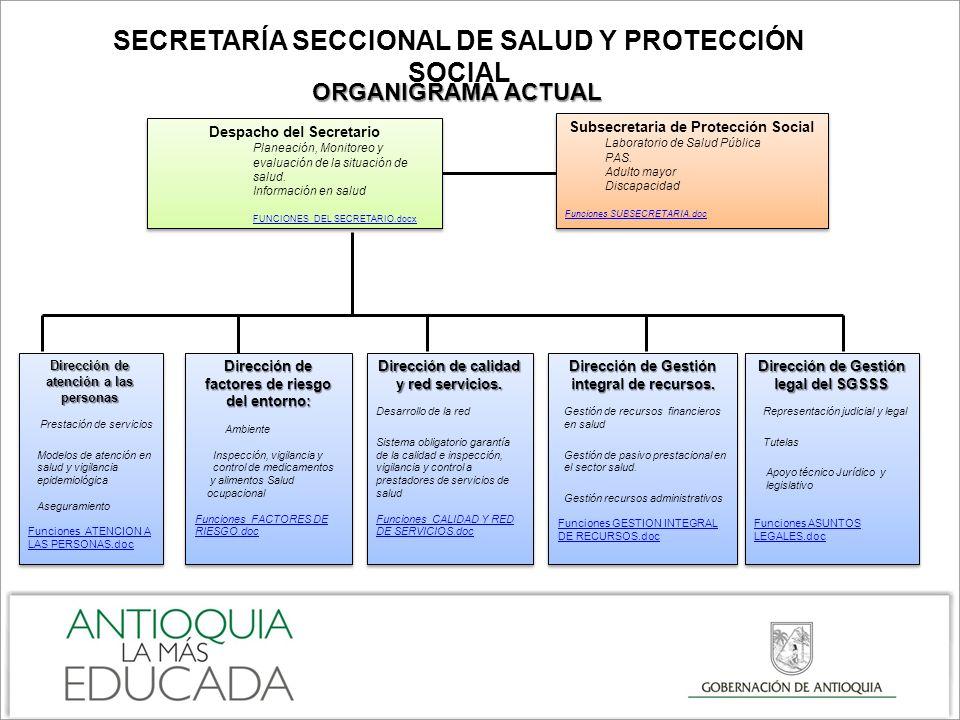 SECRETARIA SECCIONAL DE SALUD Y PROTECCION SOCIAL DE ANTIOQUIA ...