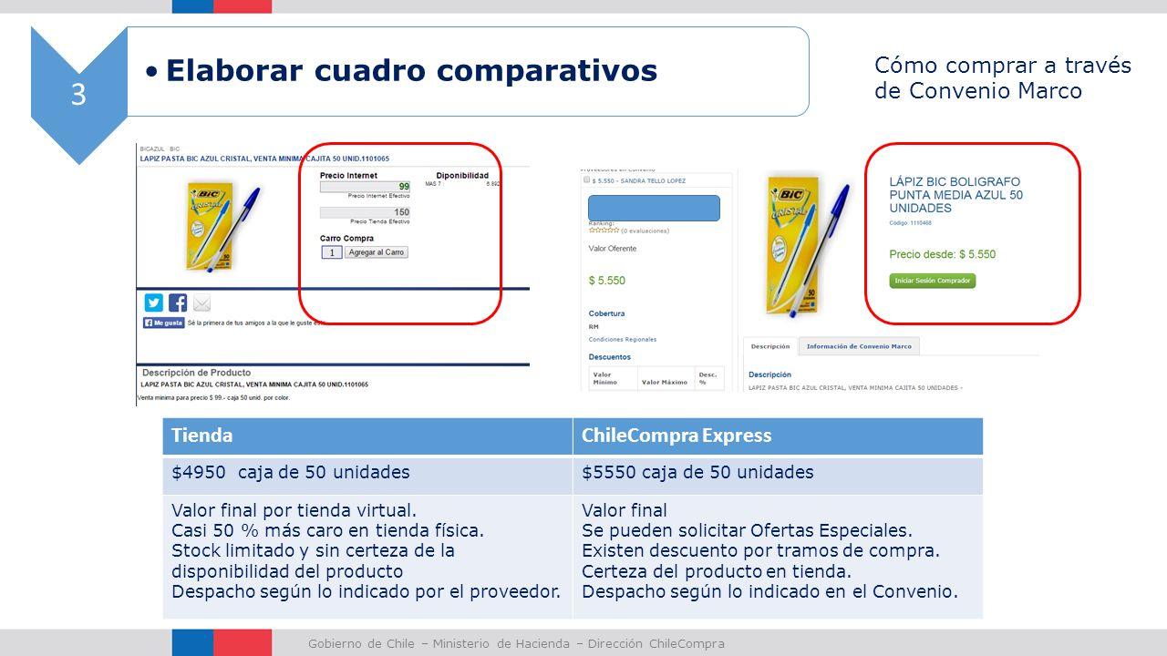 Compras a través de CM Módulo Malla Básica Objetivos: Explicar en ...