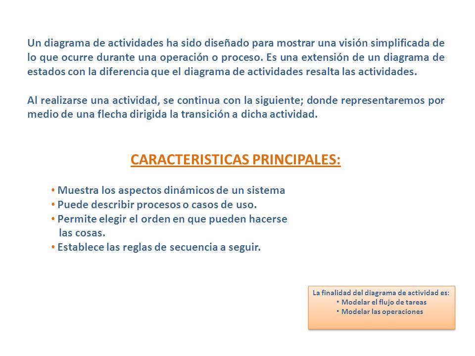 slide_3 un diagrama de actividades ha sido diseñado para mostrar una visión
