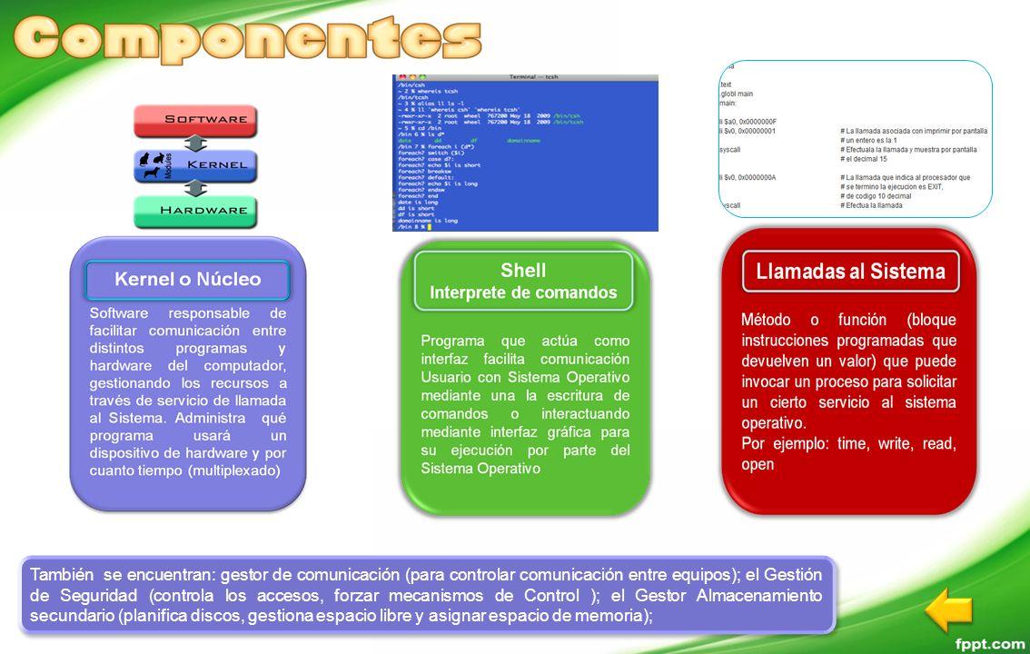 Asignaturas: Informática/Electiva I. Definición de Sistema operativo ...