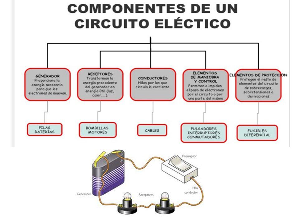 55592207951 ... eléctrico Un motor eléctrico es una máquina eléctrica que transforma  energía eléctrica en energía mecánica por medio de interacciones  electromagnéticas.