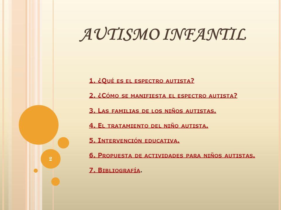 1 Autismo Infantil Q Ue Es El Espectro Autista 2 C Omo Se