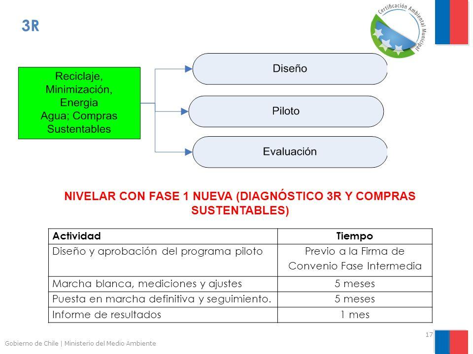 Sistema de Certificación Ambiental Municipal Leyla Sánchez Soto ...