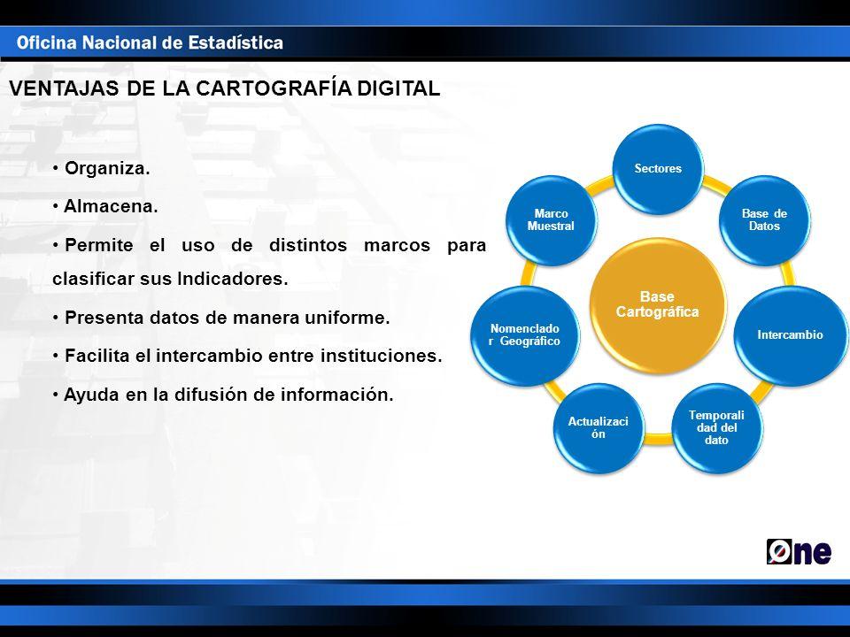 XVI Encuentro Interinstitucional del Sistema Estadístico Nacional La ...