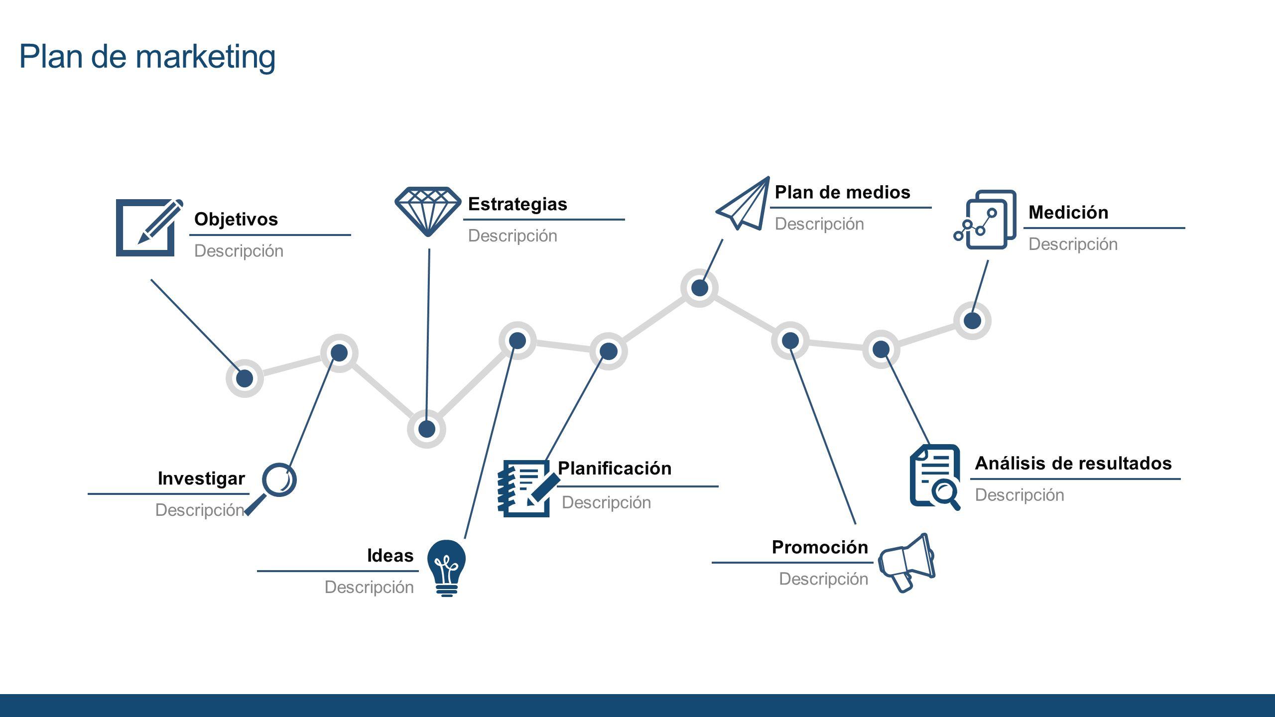 Plantilla mágica para crear presentaciones, propuestas, cursos, etc ...